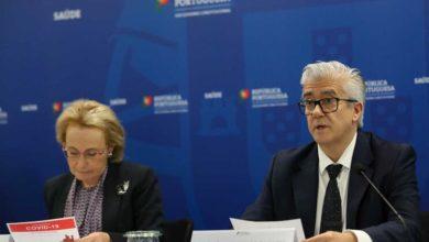 Photo of Portugal vai à China buscar material de proteção e aposta no reforço dos testes