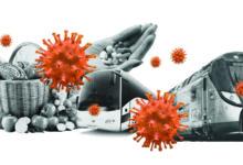 Photo of O Mundo Financeiro Atual – Coronavírus e preocupações financeiras