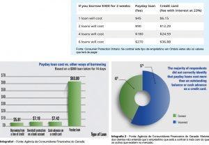 Cheque Cashing Companies-graficos-capa-mileniostadium
